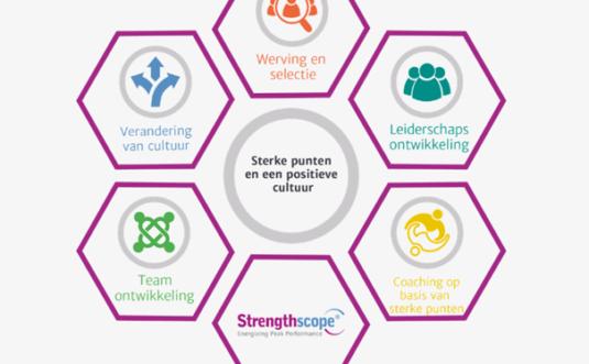Krachtig leiderschap – Wat is goed leiderschap?